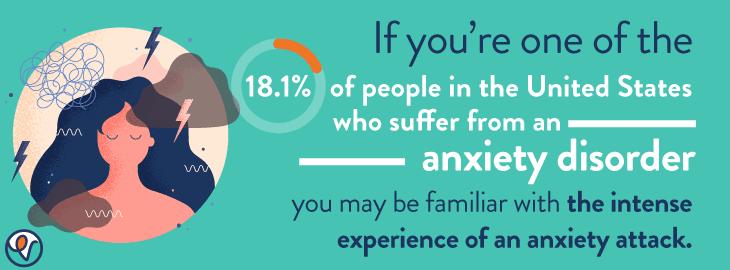 anxiety attacks 1