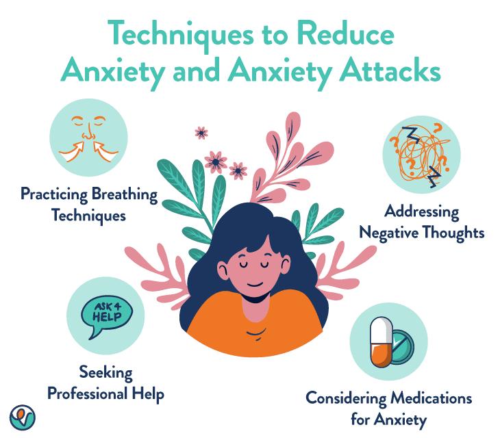 anxiety attacks 3