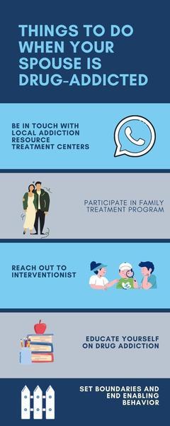 marriage survey drug addict